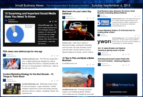 Small Business News 09062015