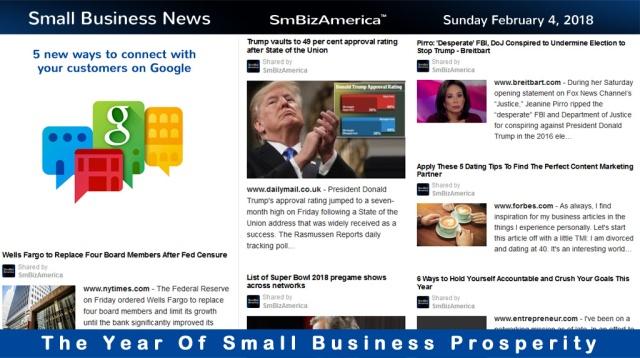 Small Business News 2-4-18 #SmallBusiness #SmBiz